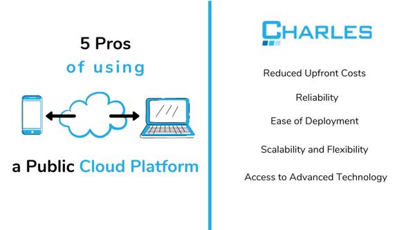Pros-of-Using-a-Public-Cloud-Platform